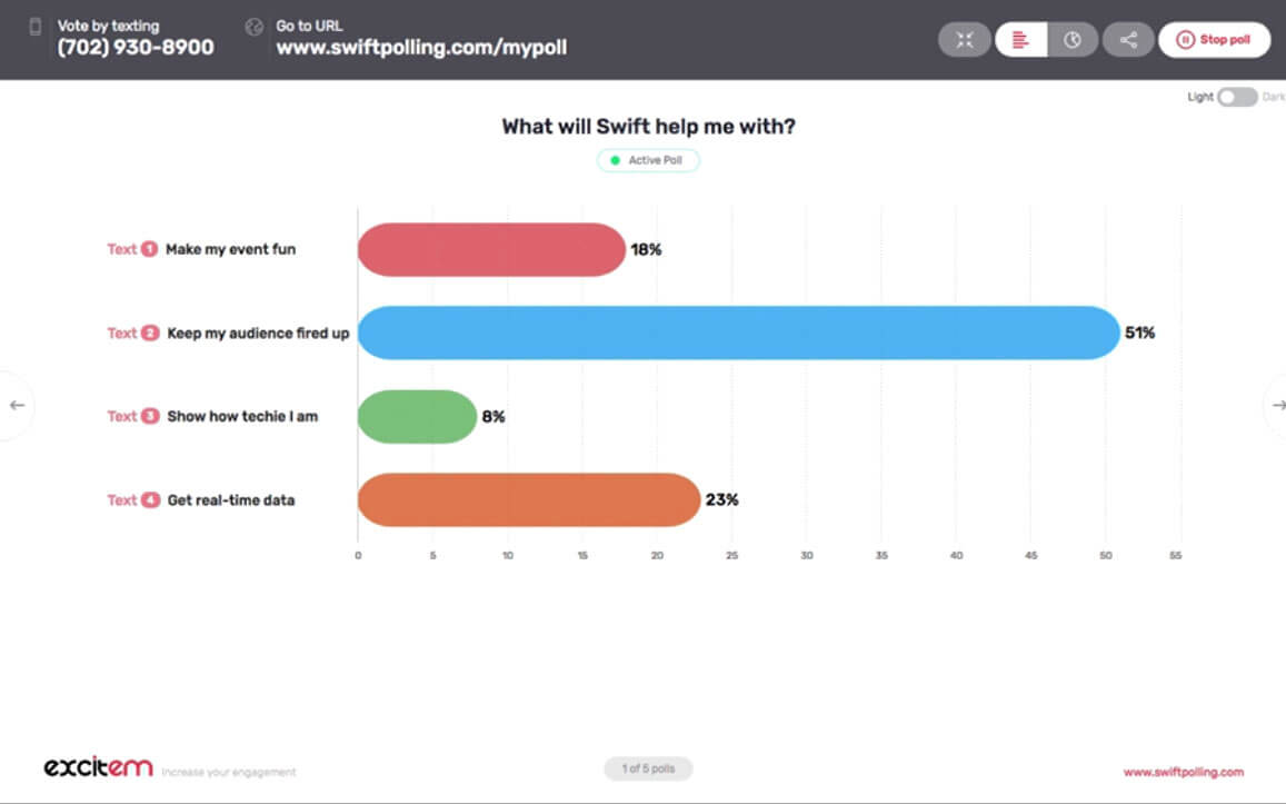 Swift | Real-Time Polling, Text Message Surveys & SMS