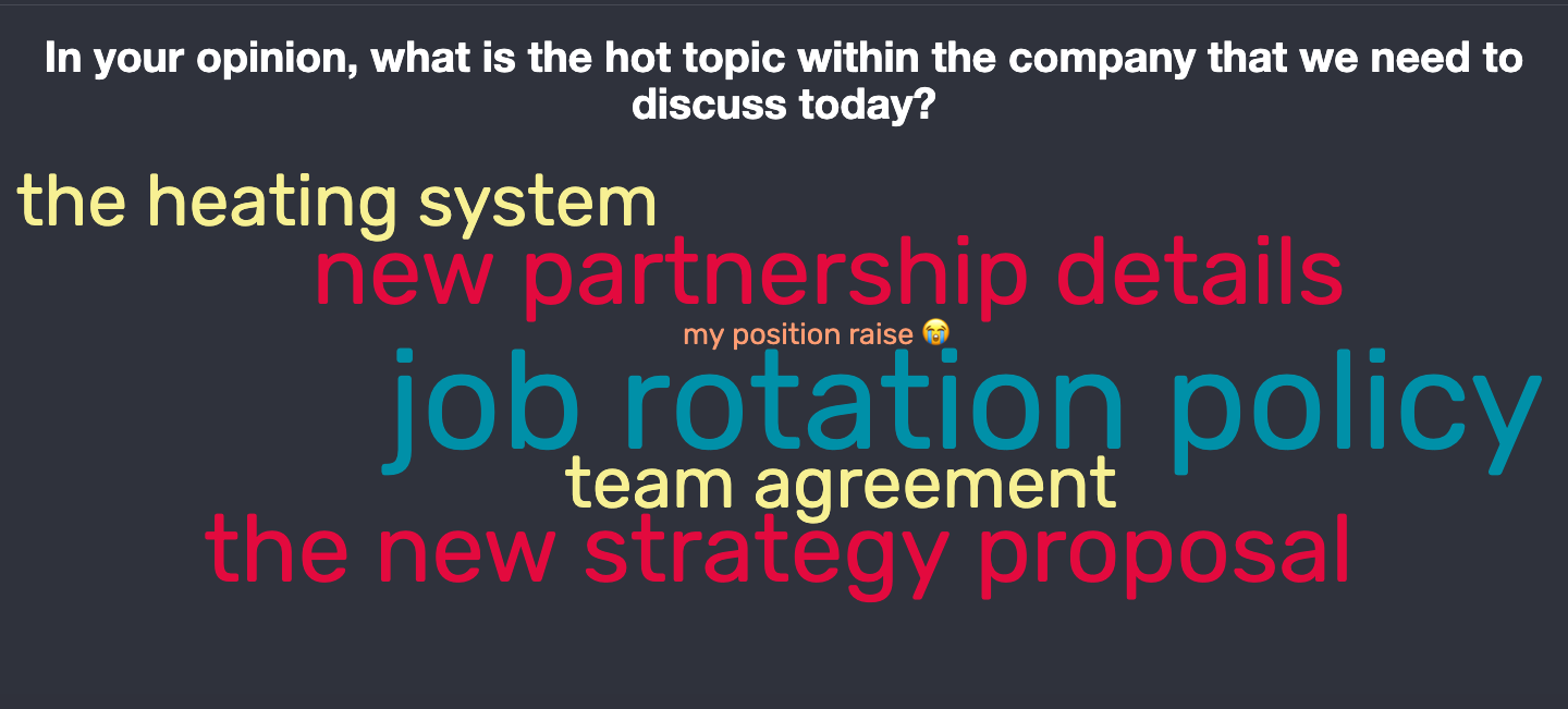word cloud about meeting agenda made with a live polling app
